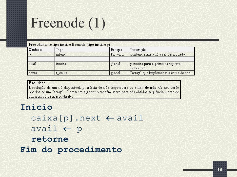 Freenode (1) Início caixa[p].next  avail avail  p retorne